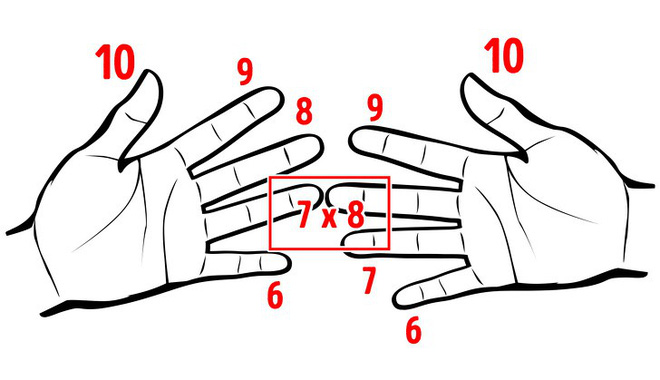 8 sự thật thú vị về cuộc sống khiến ai cũng ngỡ ngàng, số 6 biết rồi giơ tay làm thử luôn - ảnh 6
