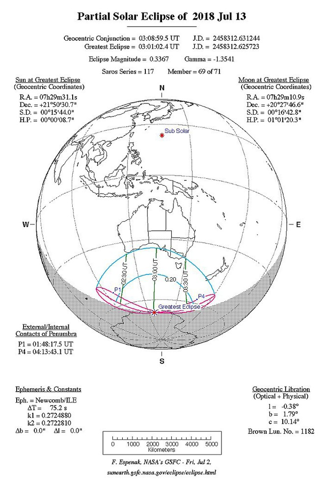 Lần đầu tiên sau 44 năm Siêu trăng và Nhật thực cùng hạ phàm đúng thứ 6 ngày 13, tuy nhiên... - ảnh 2