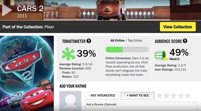 18 bí mật nửa thật nửa ngờ gây sốc ẩn chứa trong hoạt hình Pixar - ảnh 13