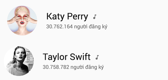 Katy Perry vượt mặt Taylor Swift trở thành nữ nghệ sĩ được theo dõi nhiều nhất trên Youtube - Ảnh 1.