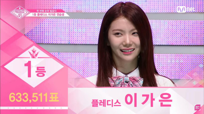 Tụt dốc không phanh từ vị trí số 1, Kaeun (After School) liệu có đi theo vết xe đổ của Jonghyun (NUEST) tại Produce 48? - Ảnh 2.