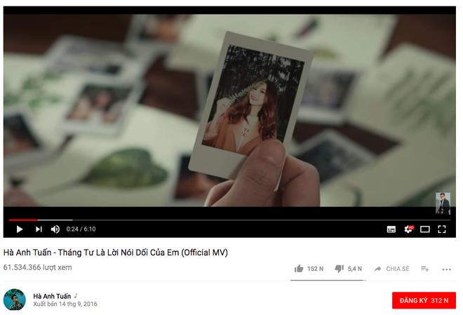 Ngày này 2 năm trước, Hà Anh Tuấn ra mắt MV nhiều view nhất trong sự nghiệp, đánh dấu sự trở lại ấn tượng - Ảnh 2.