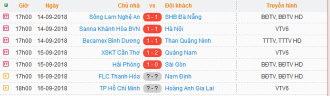 Văn Lâm và các đồng đội cúi đầu tri ân cổ động viên đặc biệt của Hải Phòng FC - ảnh 9