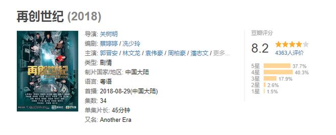 Sau 18 năm, fan TVB có 3 lý do để xem Câu Chuyện Khởi Nghiệp - bản reboot hấp dẫn của Thử Thách Nghiệt Ngã - ảnh 4