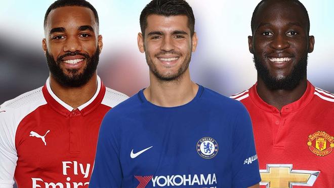 Chi tiền cho tiền đạo - sai lầm của các đại gia Premier League? - Ảnh 1.