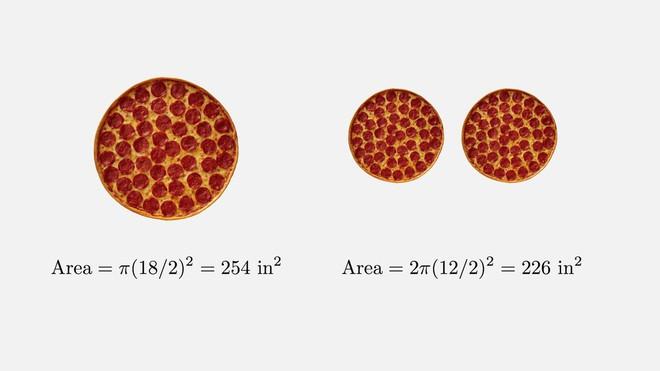 Mua 1 cái pizza cỡ đại hay 2 pizza cỡ vừa lãi hơn? Dân mạng giỏi toán đã có câu trả lời bất ngờ - Ảnh 4.