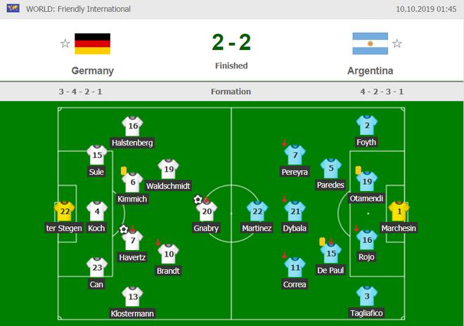 Bị tuyển Đức dẫn trước 2 bàn, các đàn em của Messi có màn đáp trả ấn tượng thế này đây - ảnh 10