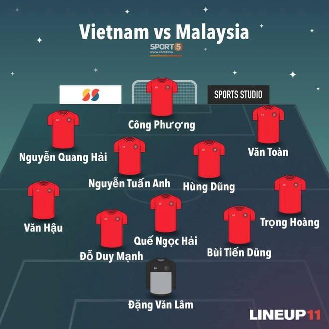 [Vòng loại World Cup 2022] Việt Nam vs Malaysia: Văn Hậu, Công Phượng đá chính - ảnh 1