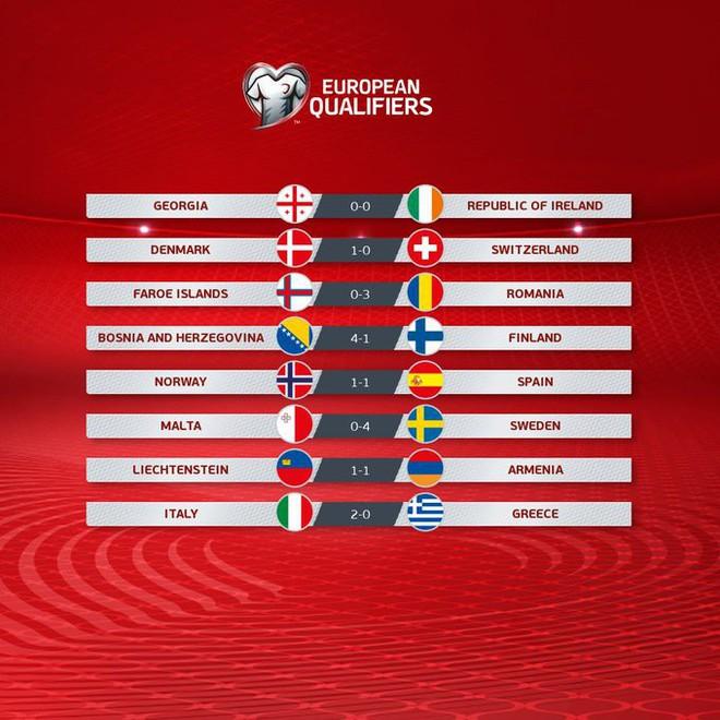 Bàn thua nghiệt ngã khiến tuyển Tây Ban Nha hụt vé sớm dự Euro 2020 - ảnh 10