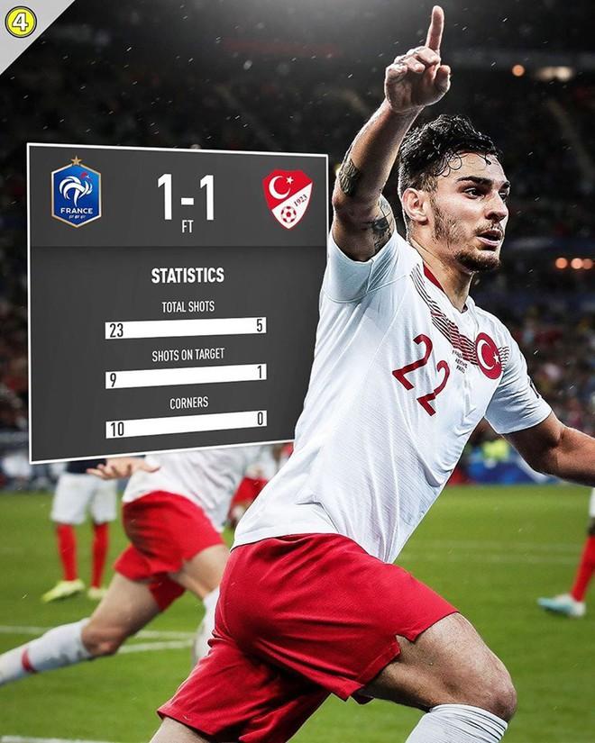 Vòng loại Euro 2020: ĐKVĐ World Cup nhận kết quả đắng ngắt ngay trên sân nhà, kịch bản không khác gì game online - Ảnh 1.