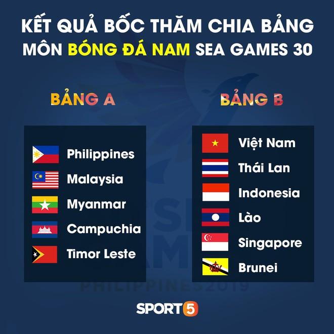 Việt Nam đụng Thái Lan ở bảng tử thần, CĐV Đông Nam Á nghi ngờ chủ nhà sắp xếp để vào bảng dễ tại SEA Games 30 - ảnh 1