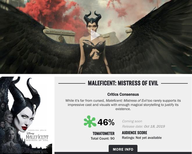 Review Maleficent 2: Sui gia đại chiến hoành tráng nhất năm, tiếc ngẩn ngơ vì chị đẹp Angelina Jolie ít diễn quá! - Ảnh 14.