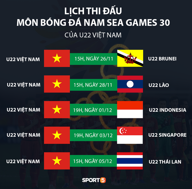 Fan Thái Lan hoang mang cực độ khi HLV để thua cả Campuchia đang dẫn dắt tuyển U22 chuẩn bị cho SEA Games 2019 - ảnh 2