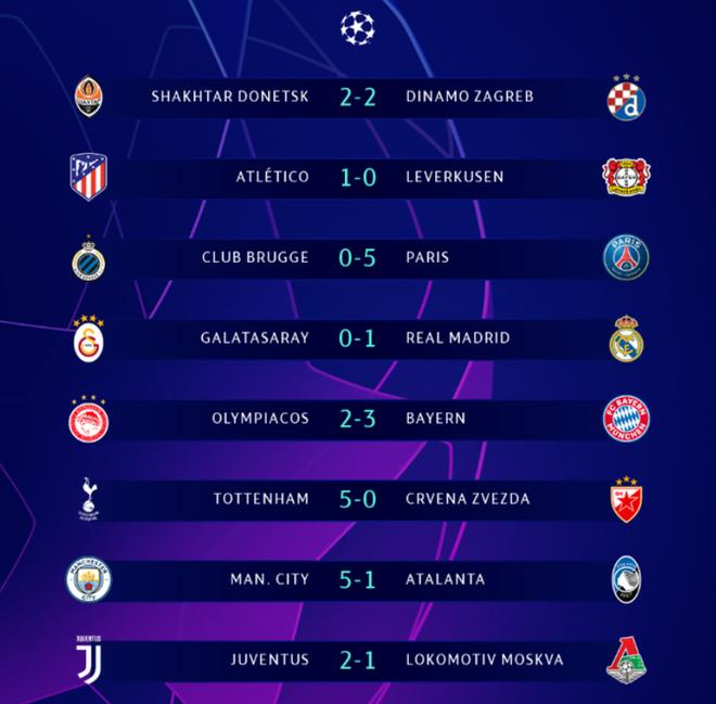 Courtois hóa người nhện, Real Madrid lần đầu hưởng niềm vui chiến thắng tại Champions League mùa này - ảnh 11