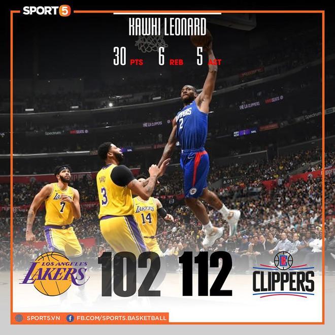NBA 19-20: Dàn dự bị tỏa sáng, hàng thủ chất lượng cùng phong độ đỉnh cao của Kawhi Leonard giúp Clippers giành chiến thắng trận derby Los Angeles - ảnh 1