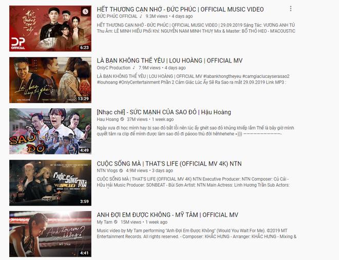 Phải chăng nhờ Sơn Tùng M-TP, một MV mới toanh bỗng dưng vượt mặt cả Mỹ Tâm vào top 3 Youtube trending? - Ảnh 2.