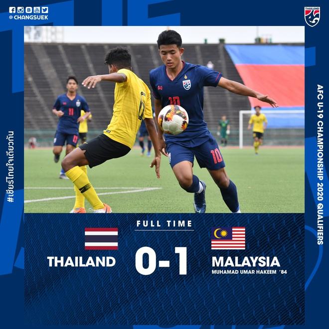 Hòa quả cảm trước Nhật Bản, U19 Việt Nam giành vé dự VCK U19 Châu Á 2020 - ảnh 9