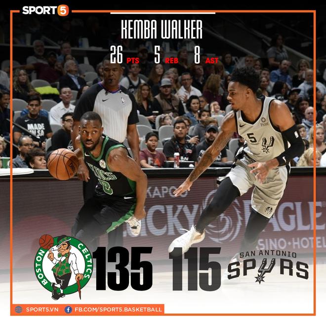 NBA 19-20: Kemba Walker và Jaylen Brown thay phiên lập công, Boston Celtics nối dài mạch thắng lên con số 7 - ảnh 1