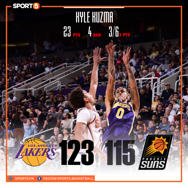 NBA 19-20: Bùng nổ ở những phút cuối trận, Los Angeles Lakers vượt qua Phoenix Suns trong trận đấu đầy kịch tính - ảnh 1