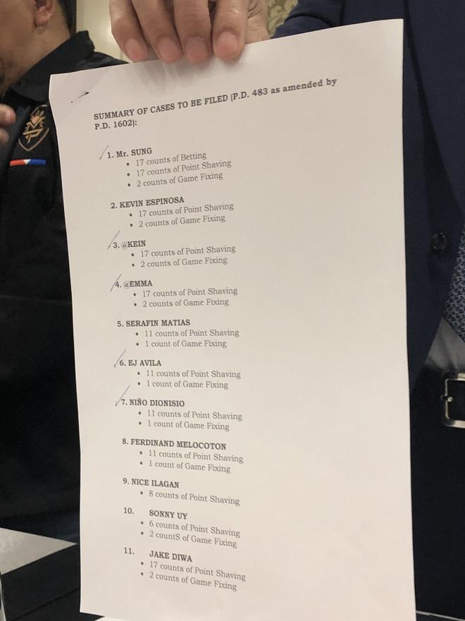 Giải đấu bóng rổ của huyền thoại boxing Manny Pacquiao rúng động vì nghi án dàn xếp tỷ số - ảnh 2