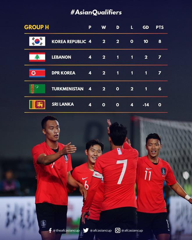 Tuần lễ khốn khổ của các HLV World Cup tại châu Á: Người thua Việt Nam, người từ chức vì tuyển Trung Quốc quá tệ - Ảnh 10.