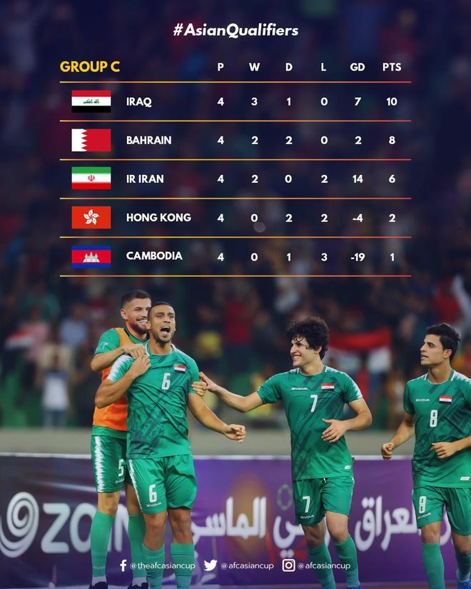 Tuần lễ khốn khổ của các HLV World Cup tại châu Á: Người thua Việt Nam, người từ chức vì tuyển Trung Quốc quá tệ - Ảnh 8.