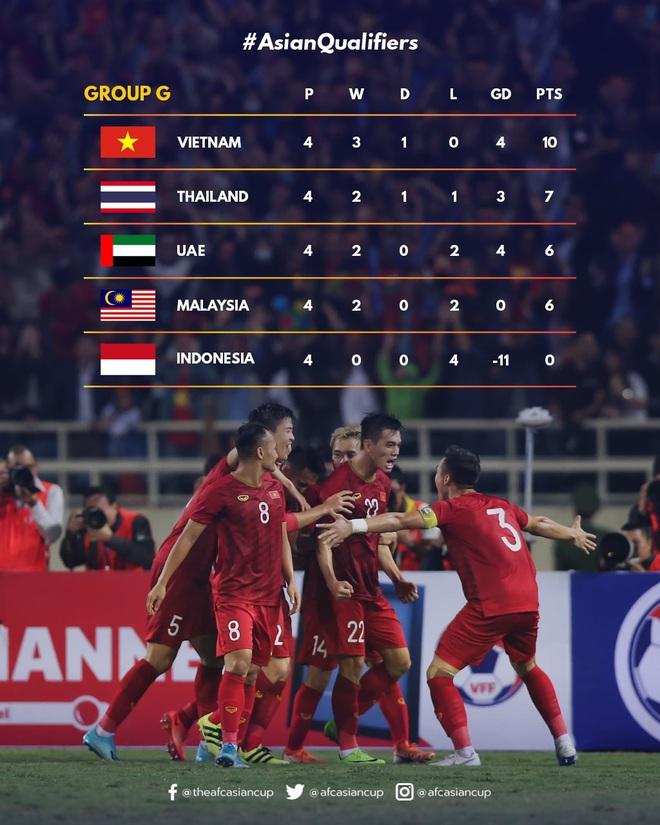 Tuần lễ khốn khổ của các HLV World Cup tại châu Á: Người thua Việt Nam, người từ chức vì tuyển Trung Quốc quá tệ - Ảnh 6.