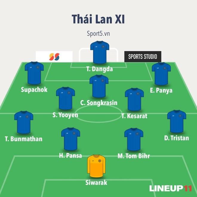 MINI GAME: Dự đoán hay - Nhận quà liền tay trước đại chiến Việt Nam - Thái Lan - ảnh 4