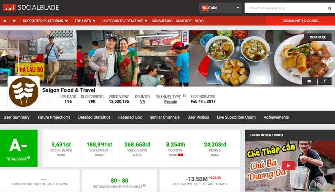 """Xếp hạng kênh Youtube ẩm thực - du lịch chất lượng nhất Việt Nam: Mỗi bà Tân Vlog xuất hiện, còn lại… """"lặn mất tăm"""" - Ảnh 8."""