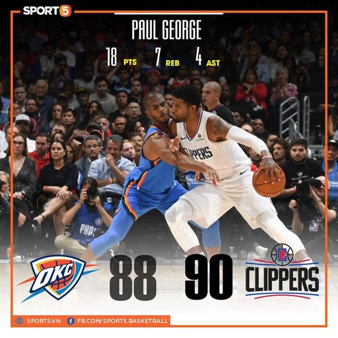 NBA 2019-2020 ngày 19/11: Boston Celtics giữ vững ngôi vị đầu BXH, Los Angeles Clippers thắng vất vả trước Oklahoma City Thunder - Ảnh 17.