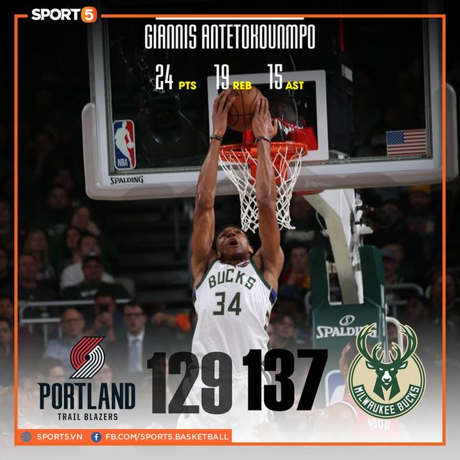 NBA 2019-2020 ngày 22/11: Milwaukee Bucks vươn lên dẫn đầu miền Đông, New Orleans Pelicans tiếp đà hồi sinh mạnh mẽ ở miền Tây - ảnh 1
