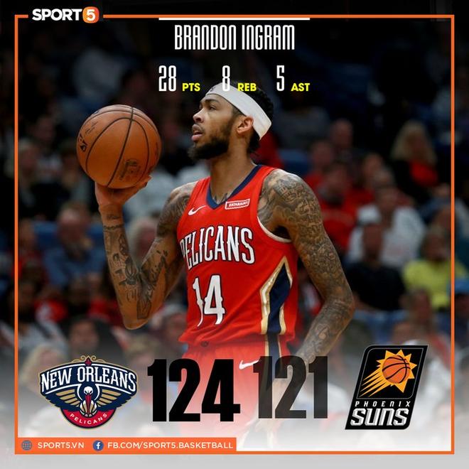 NBA 2019-2020 ngày 22/11: Milwaukee Bucks vươn lên dẫn đầu miền Đông, New Orleans Pelicans tiếp đà hồi sinh mạnh mẽ ở miền Tây - ảnh 4