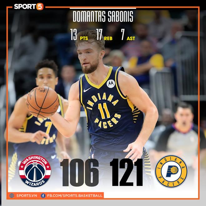 NBA 19-20: Ben Simmons chấn thương trong ngày Philadelphia 76ers thất bại, Houston Rockets báo thù thành công trước Golden State Warriors - ảnh 4