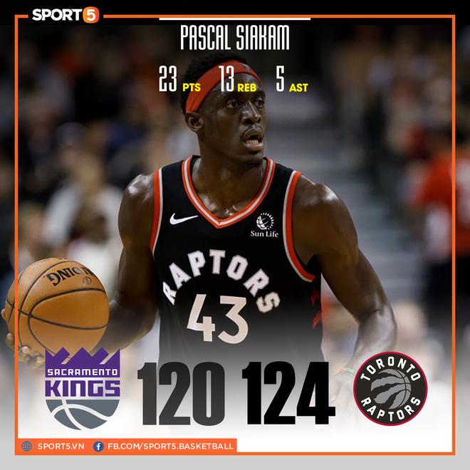NBA 19-20: Ben Simmons chấn thương trong ngày Philadelphia 76ers thất bại, Houston Rockets báo thù thành công trước Golden State Warriors - ảnh 13