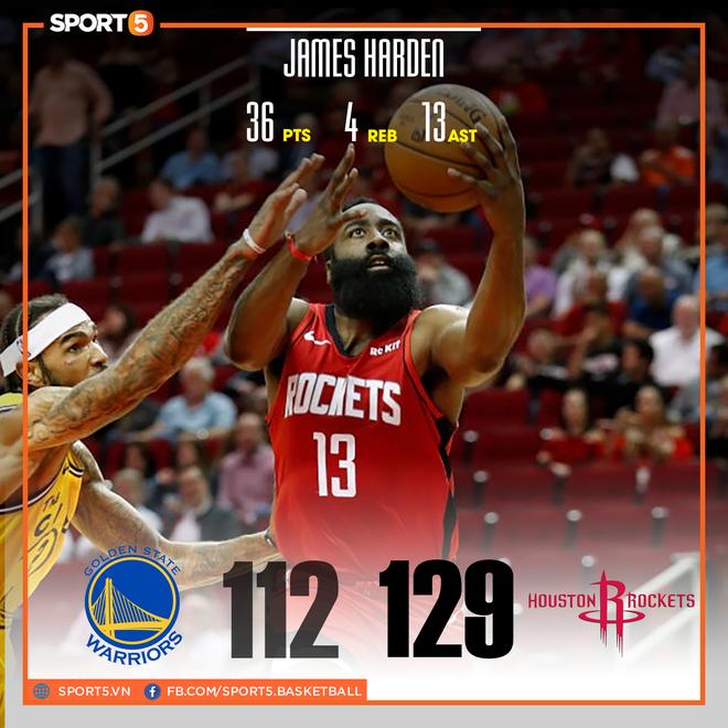 NBA 19-20: Ben Simmons chấn thương trong ngày Philadelphia 76ers thất bại, Houston Rockets báo thù thành công trước Golden State Warriors - ảnh 10