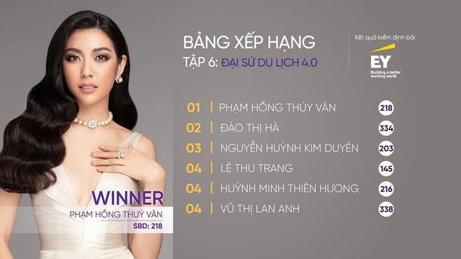 Hoa hậu Hoàn vũ VN: Thúy Vân dẫn đầu, cô gái Việt kiều khiến giám khảo đơ người khi nói... tiếng Nga - ảnh 7