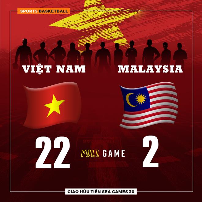 """Trực tiếp giải bóng rổ giao hữu 3x3 tiền SEA Games 30: Đội tuyển Việt Nam """"huỷ diệt"""" Malaysia bằng mưa 3 điểm - ảnh 1"""