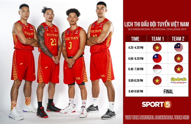 Lịch thi đấu chính thức của đội tuyển bóng rổ 3x3 Việt Nam tại giải đấu tiền SEA Games 2019 - International Invitational Challenge - Ảnh 2.