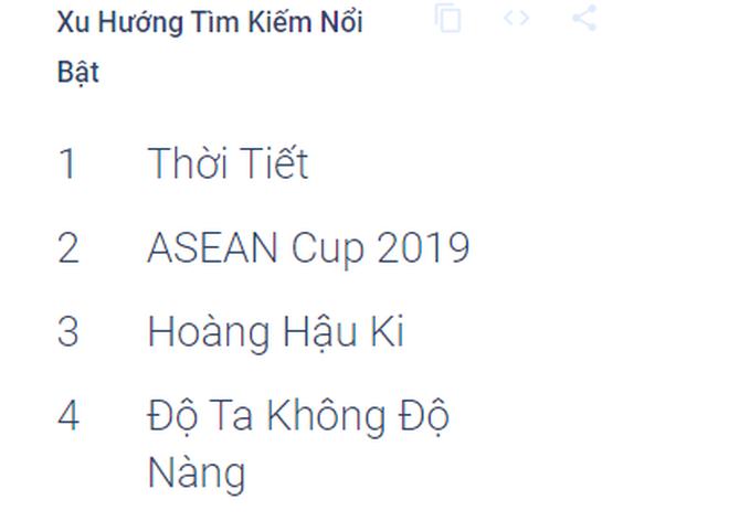 Không phải hit của Sơn Tùng hay Jack & K-ICM, Độ Ta Không Độ Nàng mới là ca khúc được tìm kiếm nhiều nhất trên Google Việt Nam 2019! - ảnh 2