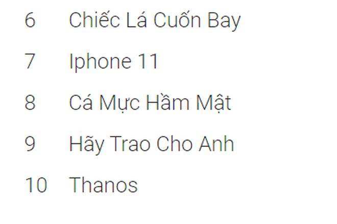 Không phải hit của Sơn Tùng hay Jack & K-ICM, Độ Ta Không Độ Nàng mới là ca khúc được tìm kiếm nhiều nhất trên Google Việt Nam 2019! - ảnh 3
