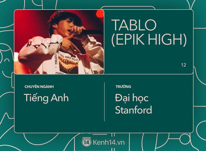 Dàn idol Kpop tốt nghiệp đại học danh tiếng: GD cân tận 2 bằng, SNSD - Suju gây bất ngờ, Tablo là cử nhân của Stanford - ảnh 12
