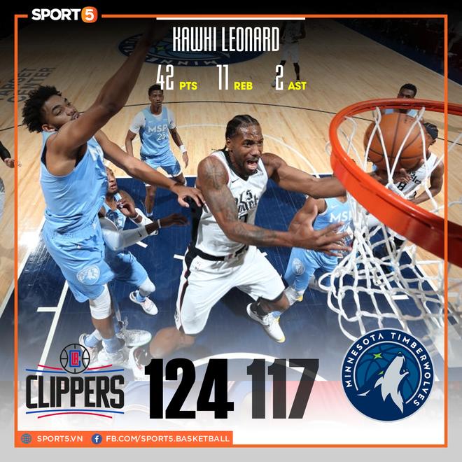 NBA 2019-2020 ngày 14-12: Milwaukee Bucks và Los Angeles Lakers tiếp tục củng cố vững chắc vị trí dẫn đầu - ảnh 25