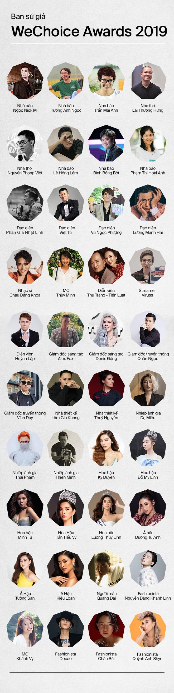 Mùa thứ 2 xuất hiện, những cái tên nào sẽ góp mặt trong Ban Sứ Giả WeChoice Awards 2019? - Ảnh 2.