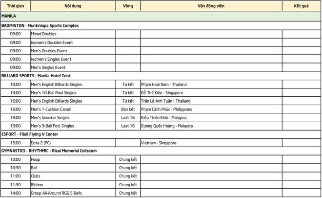 Lịch thi đấu SEA Games 30 ngày 7/12: Chờ Thầy Park cùng U22 Việt Nam giải mã ẩn số Campuchia - ảnh 3