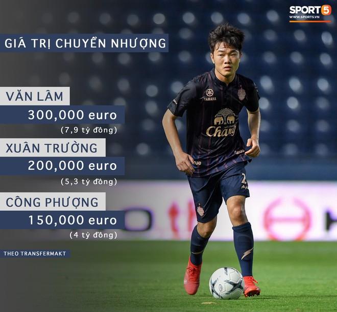 Xuân Trường lọt top 10 bản hợp đồng được kỳ vọng nhất châu Á 2019 - Ảnh 3.