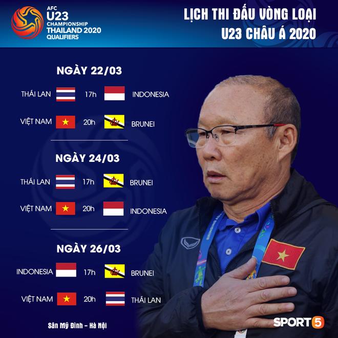 HLV Park Hang-seo ấn định ngày chốt danh sách dự vòng loại U23 Châu Á - Ảnh 3.