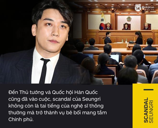 Không đơn giản chỉ là scandal trong giới giải trí, bê bối của Seungri lớn tới mức làm rung chuyển cả xã hội Hàn Quốc - ảnh 1
