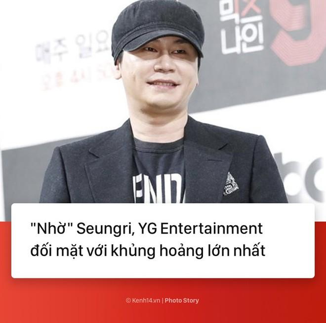 Scandal chấn động của Seungri ngày 17/3: Thêm 1 ngôi sao tuyên bố rút khỏi tất cả các show - ảnh 4