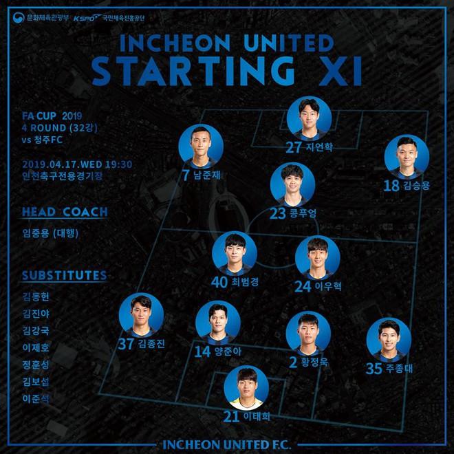 [Trực tiếp Cúp Quốc gia Hàn Quốc] Incheon United vs Cheongju FC: Công Phượng đá chính ngay từ đầu - ảnh 1
