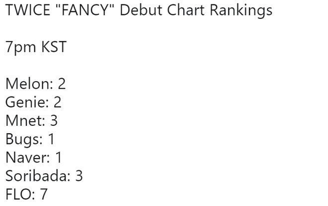 So sánh hit mới của TWICE, BLACKPINK, BTS trên các BXH âm nhạc: Lép vế nhất là ai? - ảnh 3